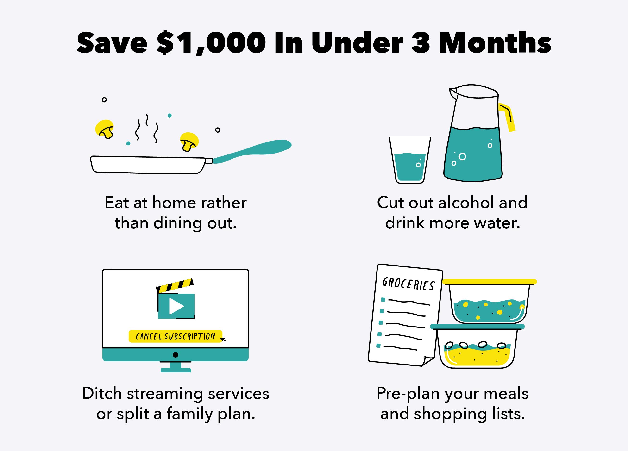 sutaupykite pinigų savo lietingos dienos fondui