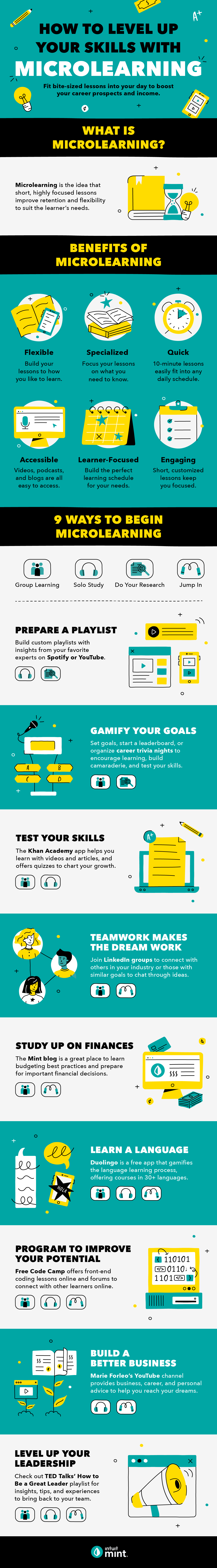 infographic on microlearning techniques and benefits