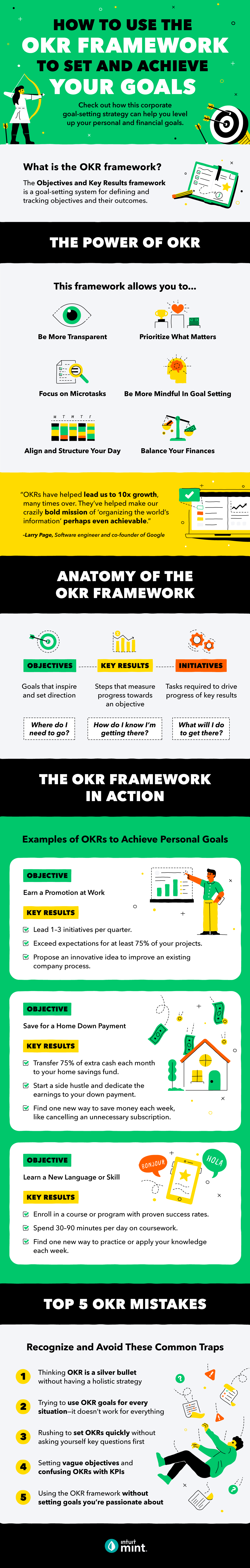 How to Use the OKR Framework To Set and Achieve Your Goals