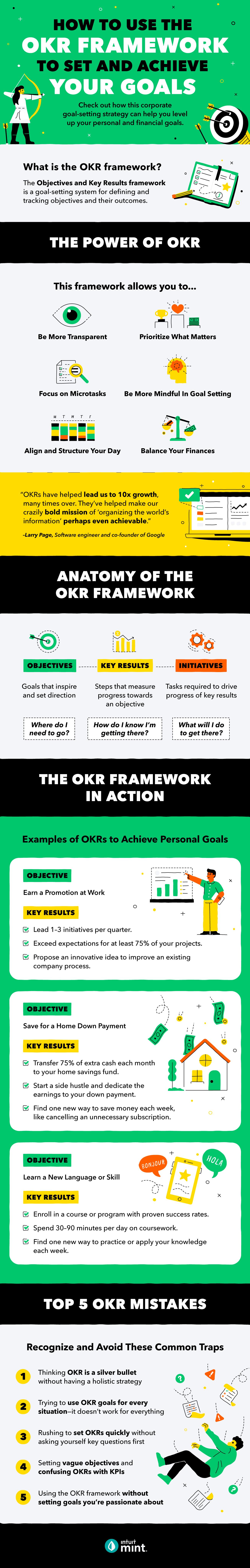 Cómo utilizar el marco OKR para establecer y alcanzar sus objetivos