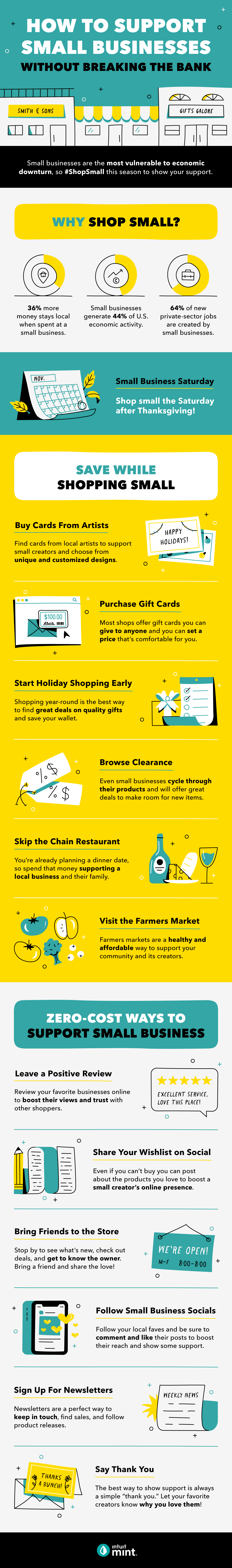 Infographic of tips on how to support small businesses.
