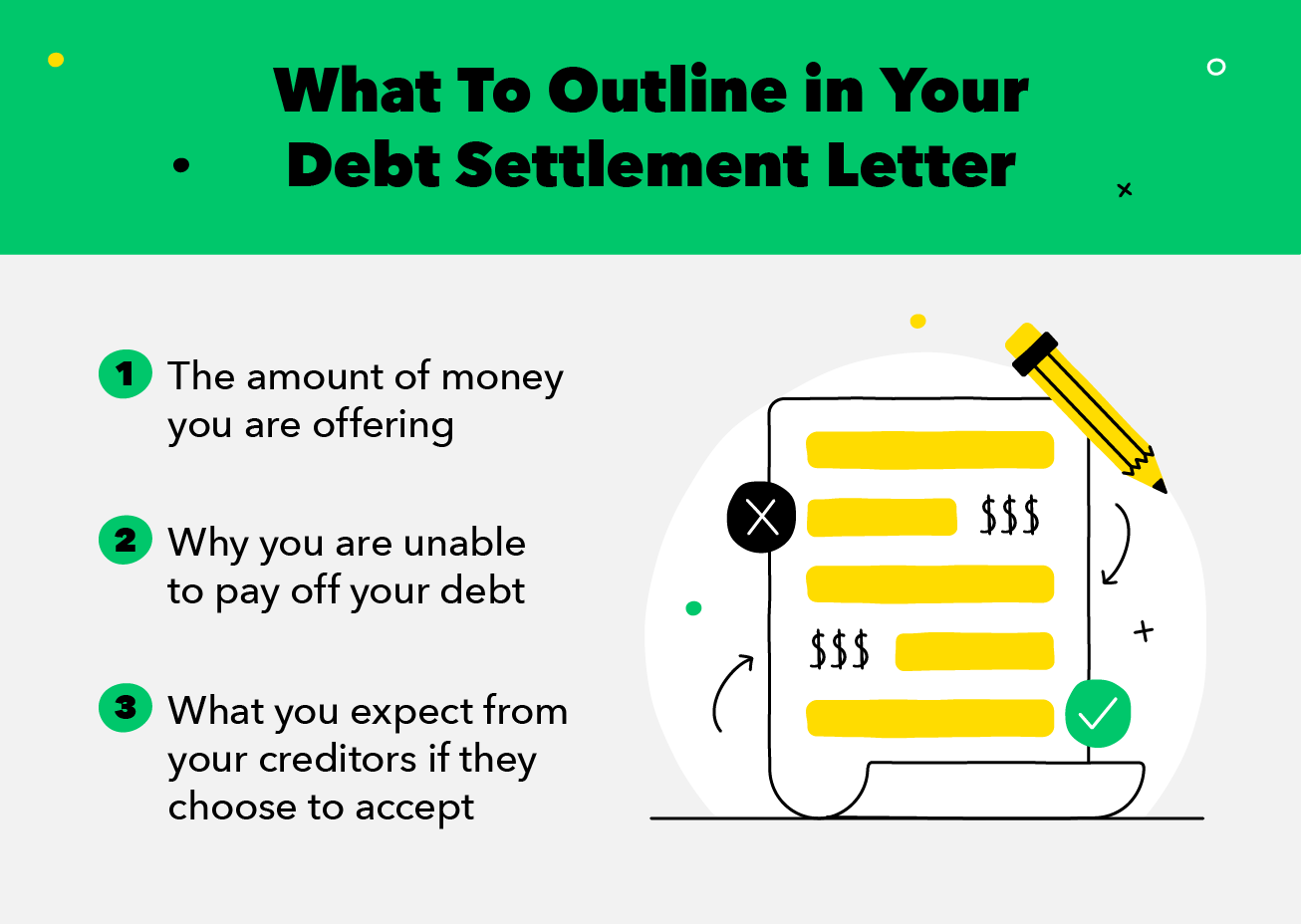 What To Outline in Your Debt Settlement Letter
