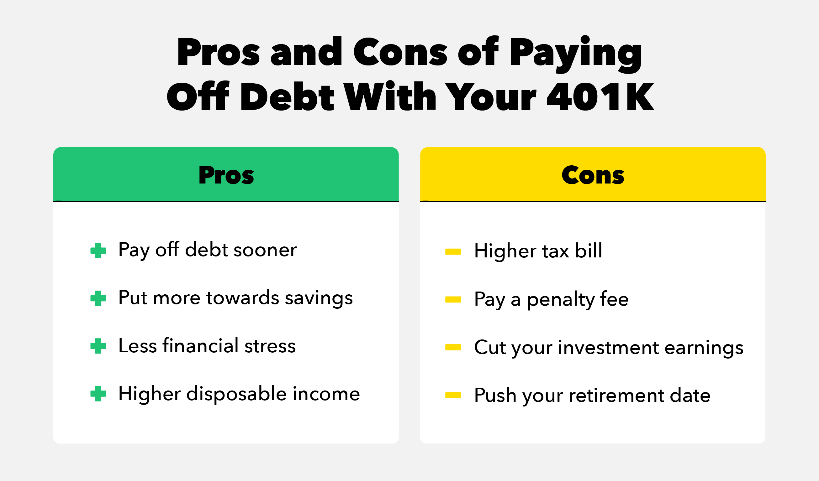 What Are the Pros and Cons?