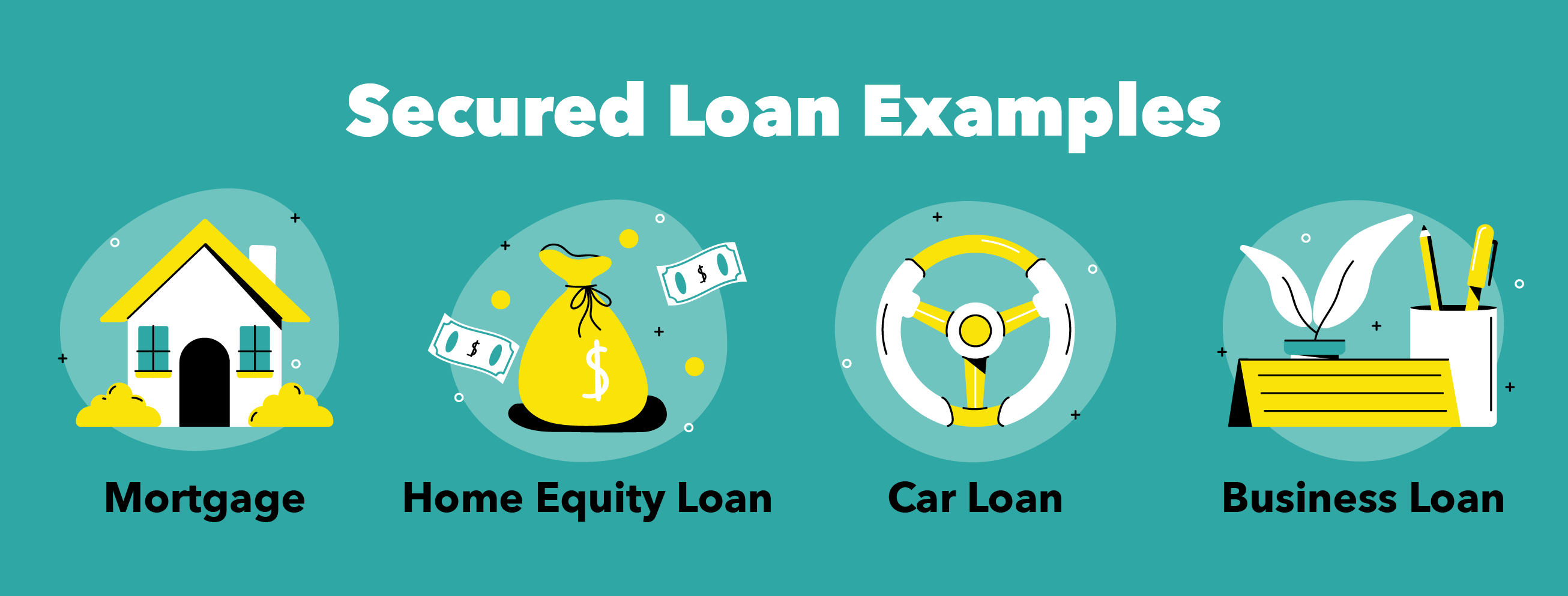 Secured Loan Examples
