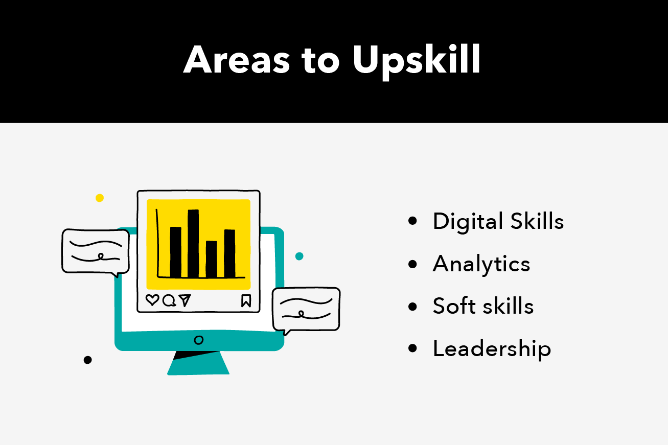 areas-to-upskill