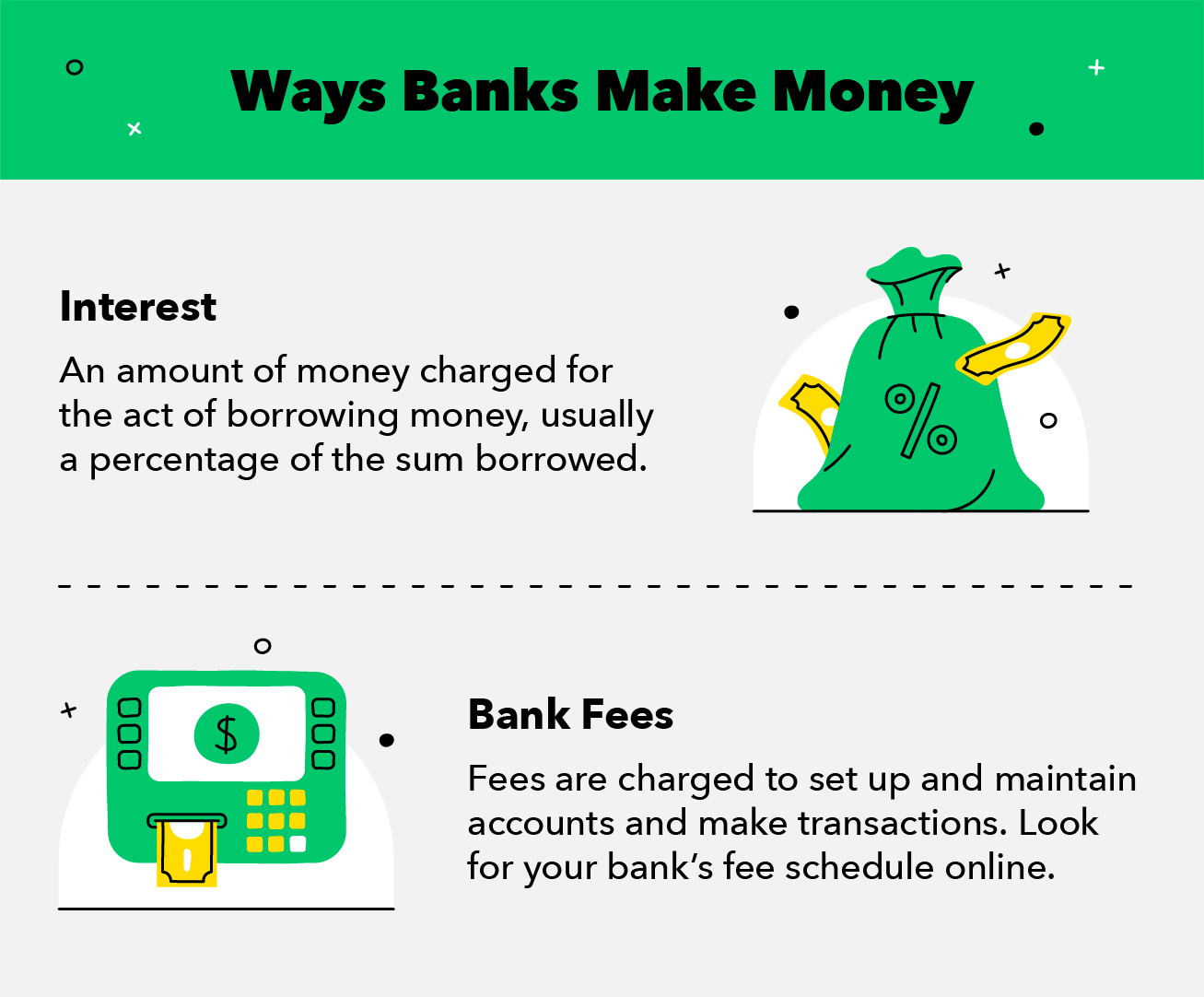 ways-banks-make-money copy 2