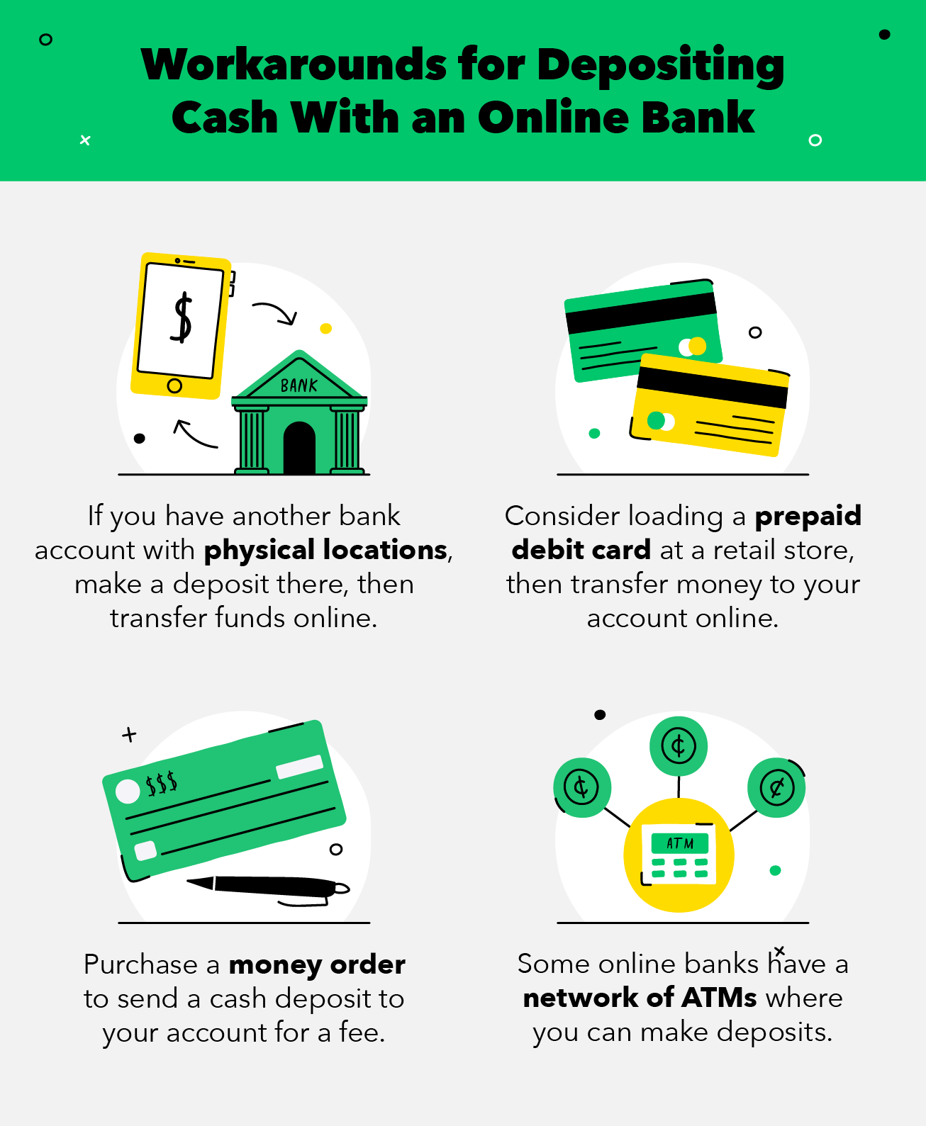 workarounds-for-depositing-cash-with-an-online-bank