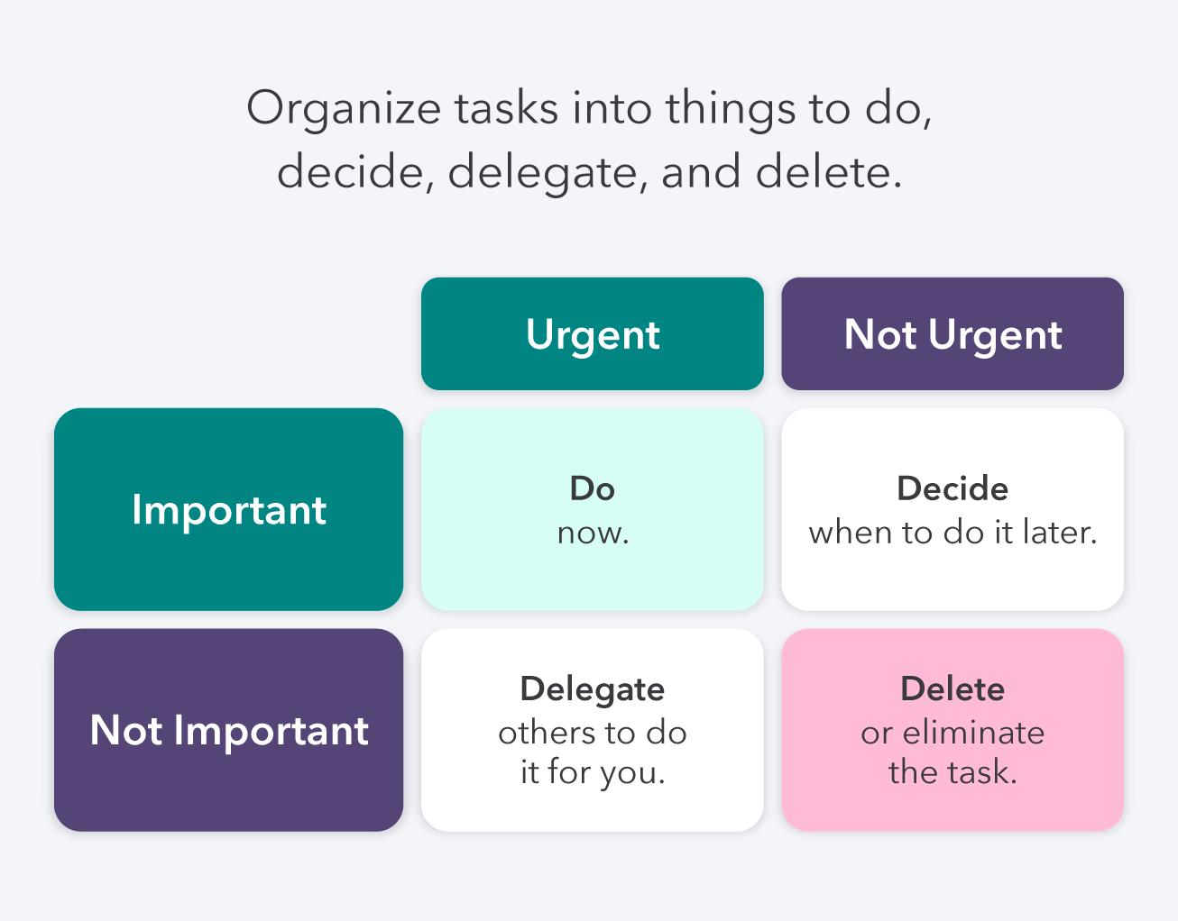 eisenhower-matrix-task-organization