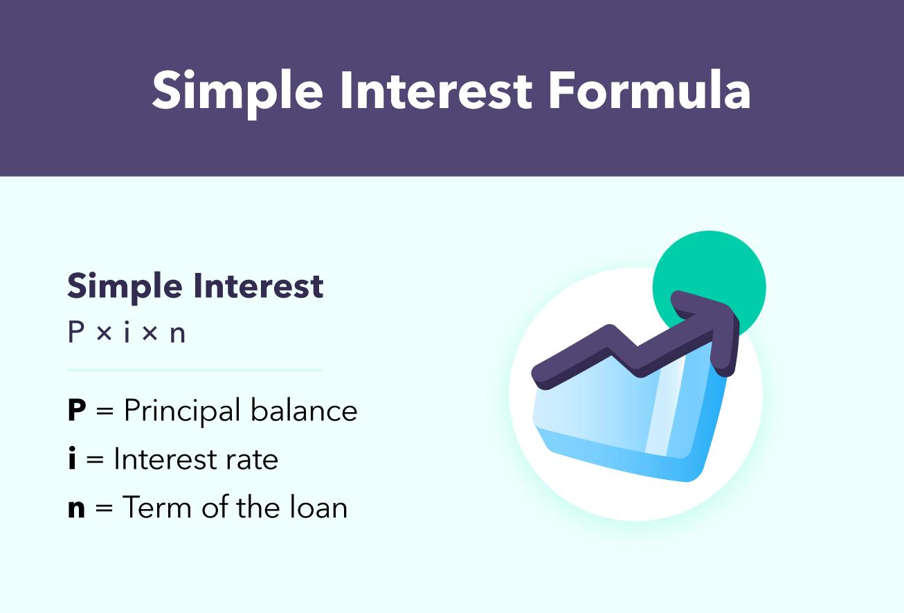 fórmula simple de interés