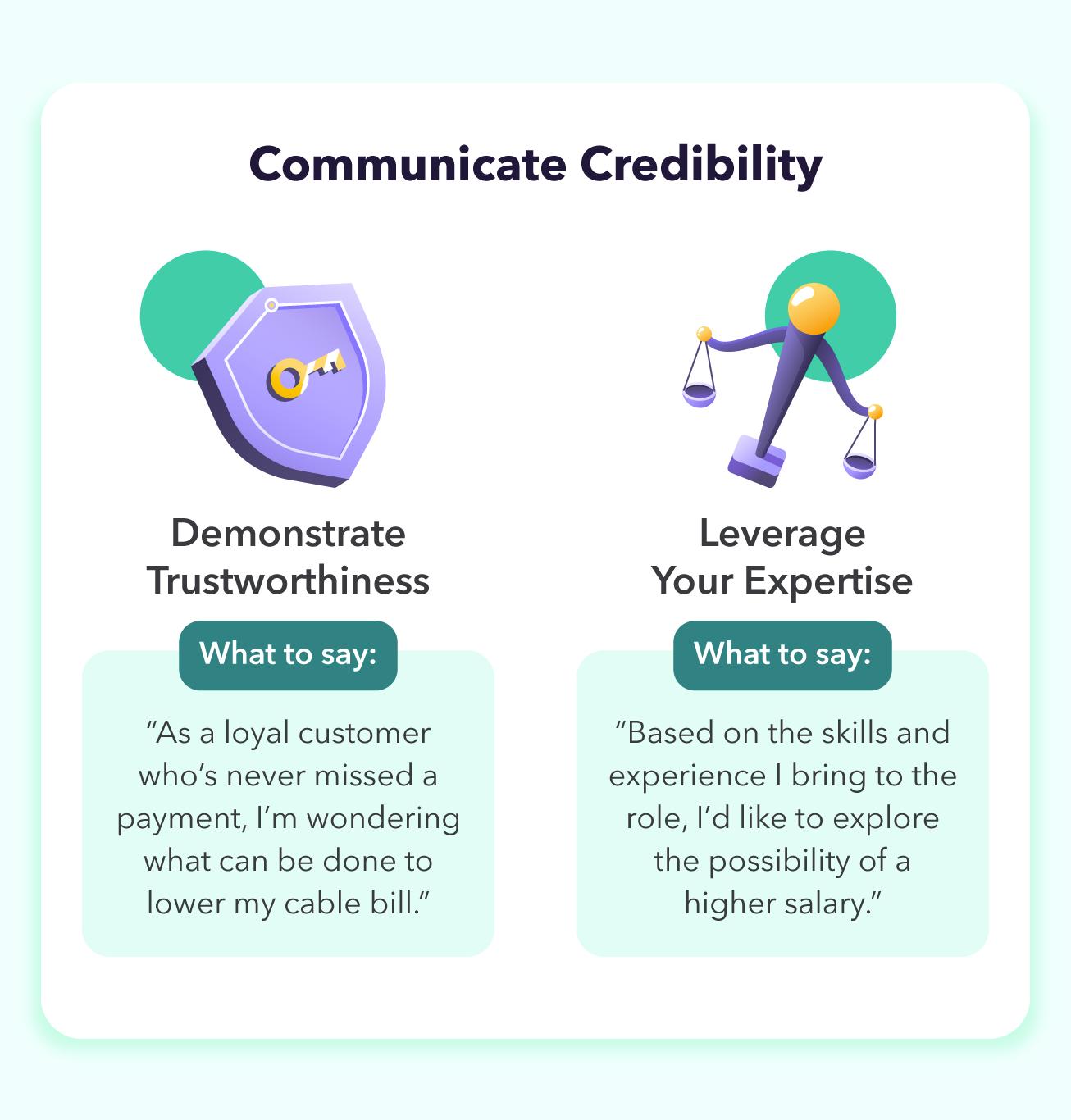 communicate-credibility