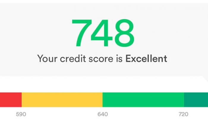 the graphic used to show the user their credit score and where it stands in the spectrum of bad to good